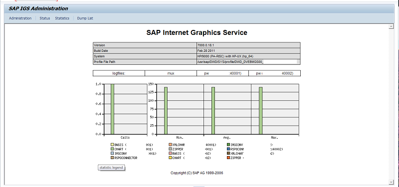 SAP IGS SIGS