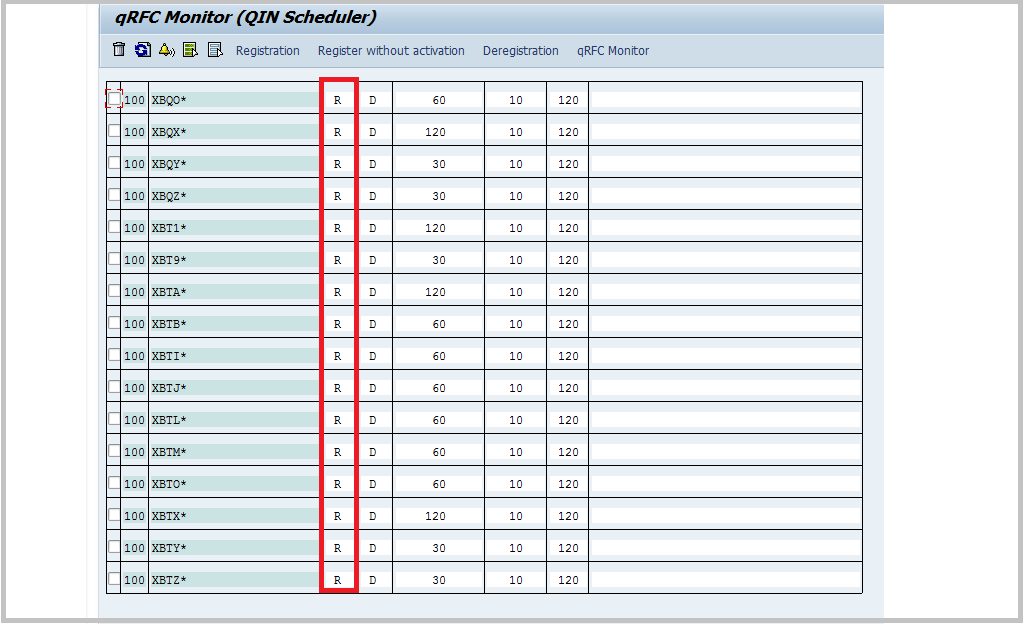 SAP PI SMQR status