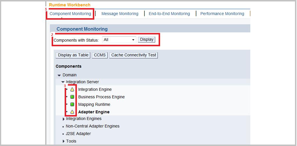 SAP PI RWB component check