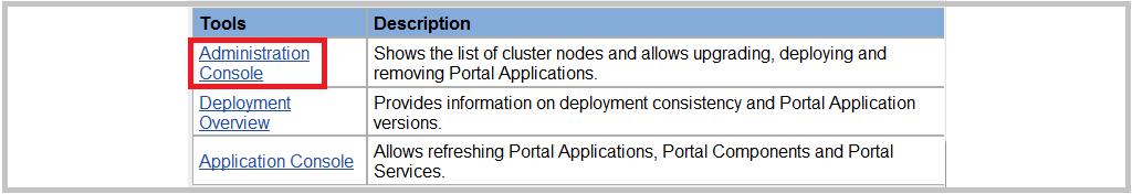 SAP EP Administration console