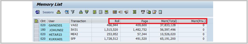 SM04 Users memory usage
