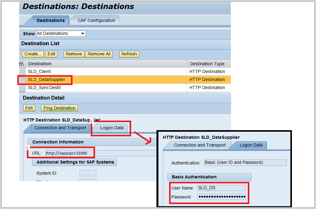 SAP SLD_DataSupplier destination