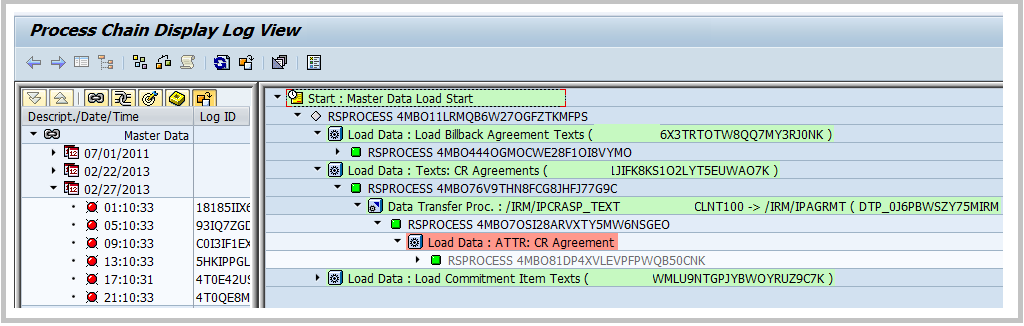 SAP BW Process Chain Log view
