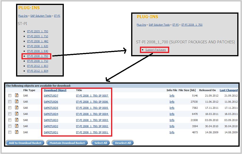 SAP Download ST-PI