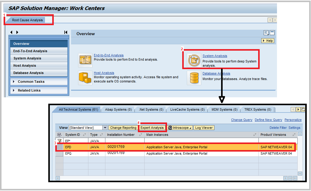 Create thread dump using SAP Solman.
