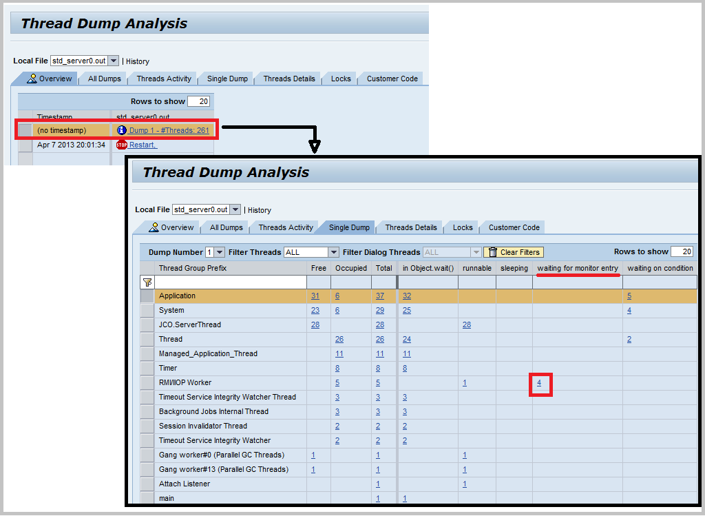 Thread dump analysis using SAP solution manager.