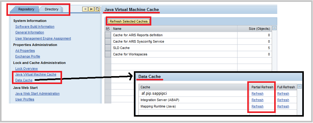 SAP PI Cache Refresh - How To Document  - SAP BASIS Tuts
