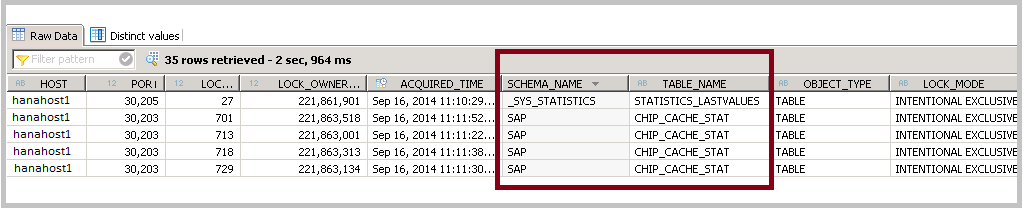 How to check sap hana table lock sap basis tuts for Table locks acquired immediately 99