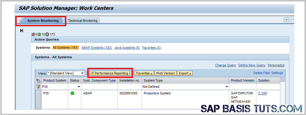 SAP Solman - Check number of users logged in